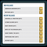 The Real Measurement of Cinemascore, by Tyler Smith